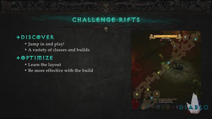 challenge-rifts